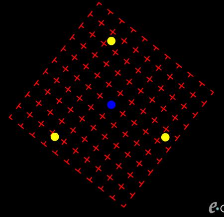 eChalk: optical illusions