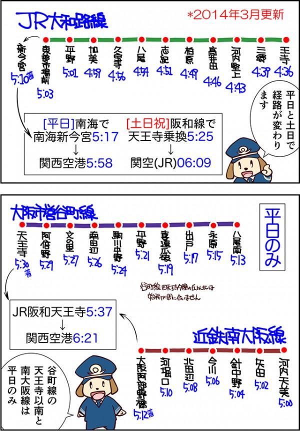 関空へ行こう_007