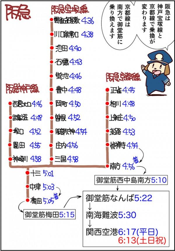 関空へ行こう_004